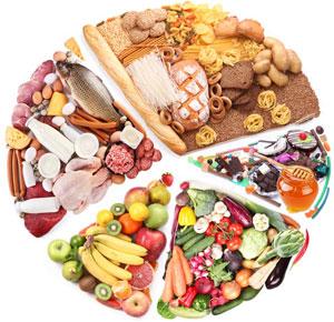 غذاهایی مناسب در شرایط حساس زندگی