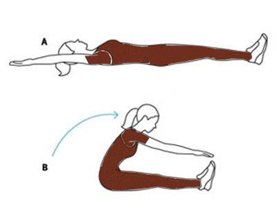 آموزش تصویری برای آب کردن چربی های شکم