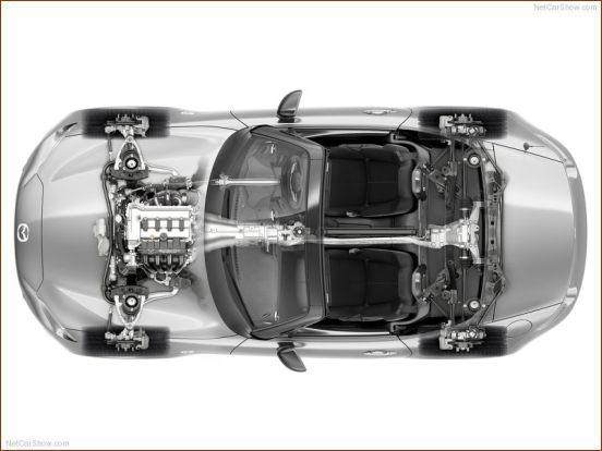 مشخصات و عکس های خودروی مزدا MX-5