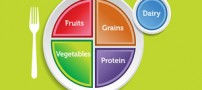 معرفی 5 ماده مهم و مقوی برای بدن