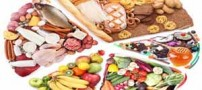 خوراکی های مفید برای رویدادهای زندگی