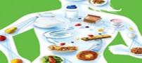 10 ماده خوراکی برای سوخت و ساز بدن
