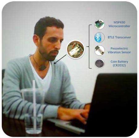 گردنبند لاغری توسط دانشمند ایرانی اختراع شد! (عکس)