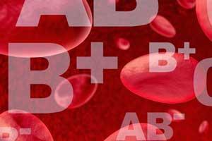 شخصیت شناسی جالب از روی گروه خون