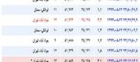 جزئیات زلزله در جنوب تهران