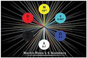عددهای شگفت انگیزی که جهان بر پایه آن شکل گرفت