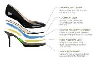 کفش های زنانه ضد درد با استفاده از نانو!