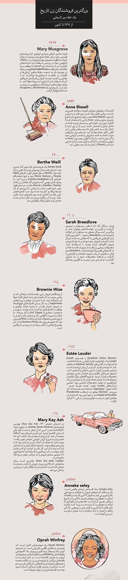 عکس و اینفوگرافی موفق ترین فروشندگان زن تاریخ
