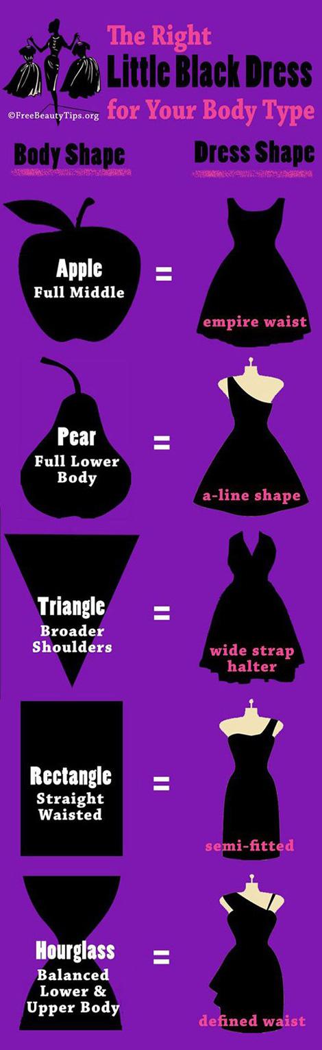 انتخاب مناسبترین لباس بر اساس فرم بدن هر شخص