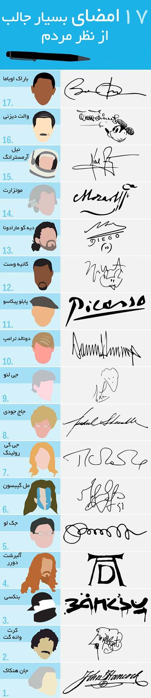 عجیبترین مدلهای امضاء اشخاص مشهور