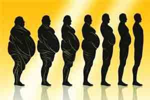 انواع مختلف چاقی و رهایی از آن