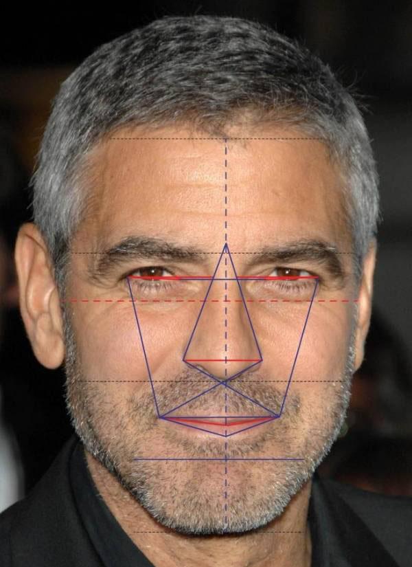 جذاب ترین مردها از طریق فرمول ریاضی (عکس)