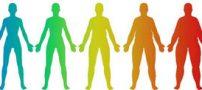 نسبت مناسب و نرمال قد و وزن خود را حساب کنید