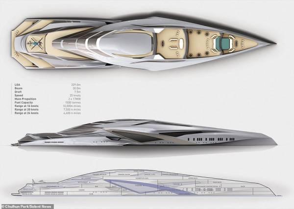 طراحی لاکچری ترین و بزرگترین کشتی شخصی دنیا (عکس)