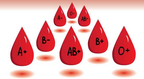 تاثیر گروه خونی برروی شخصیت افراد