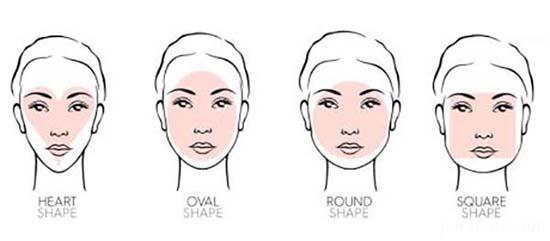 روش تشخیص میزان میل جنسی و شهوت از روی چهره (عکس)