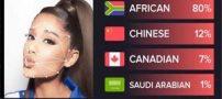 شبیه کدام قومیت و نژاد هستید؟ دانلود نرم فزار Gradient