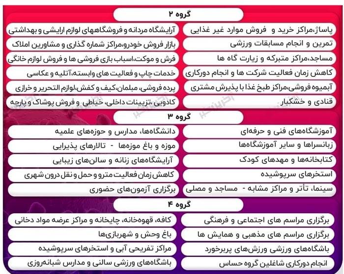 اسامی مشاغل تعطیل و غیرتعطیل در قرنطینه دو هفته ای آذر + جدول