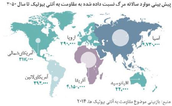 آشنایی با خطرناک ترین عفونت های دنیا