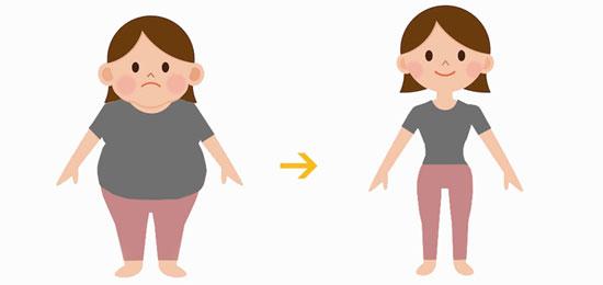 معرفی 5 ترکیب غذایی عالی برای کاهش اشتها و کاهش وزن