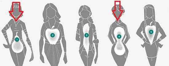 تشخیص میزان میل جنسی و احتمال خیانت از روی چهره! صورت شما چه استایلی دارد؟