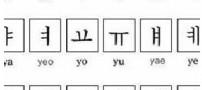 اسمتان را به زبان کره ای بیابید