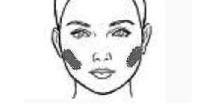 چگونه فرم صورت خود را تشخیص دهید