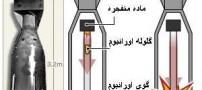 مراحل ساخت یك بمب هسته ای (اتمی)
