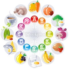 تاثیر ویتامین c بر سلامتی