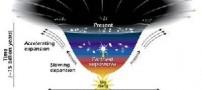 از بیگ بنگ – انفجار بزرگ چه می دانید ؟