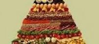 جدول کالری موجود در غذاها