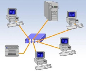 آموزش شبکه کردن 2 کامپیوتر به هم
