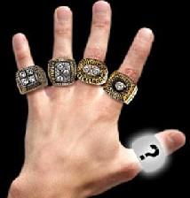 معنای وجود انگشتر در  هر انگشت