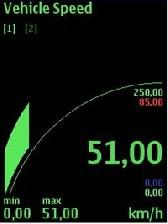 دانلود برنامه تنظیم کننده خودروهای انژکتور مخصوص نوکیا