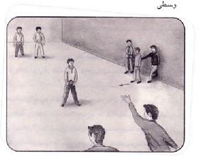 بازیهای سنتی ایرانی، بازی وسطی