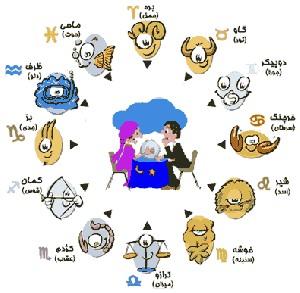 معانی نام ماه های مختلف ایرانی