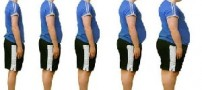 روش علمی لاغری و کاهش وزن چیست؟