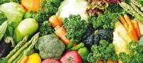 ترجمه رنگ سبزیجات و میوه ها (بسیار جالب)