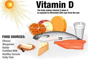 تأثیر ویتامین D در مبارزه با سرماخوردگی