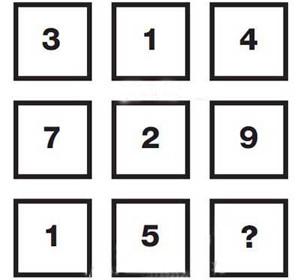تست هوش اعداد و جدول!!