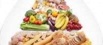 هشدار بدن برای کمبود مواد غذایی