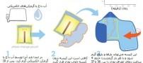 کیسه خوابی برای نجات نوزادان نارس