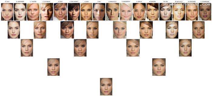 ساخت چهره زیباترین زن از چهره زنان هالیوود! +عکس
