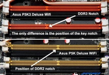 رم های ddr2 و ddr3 چه تفاوت هایی دارند؟
