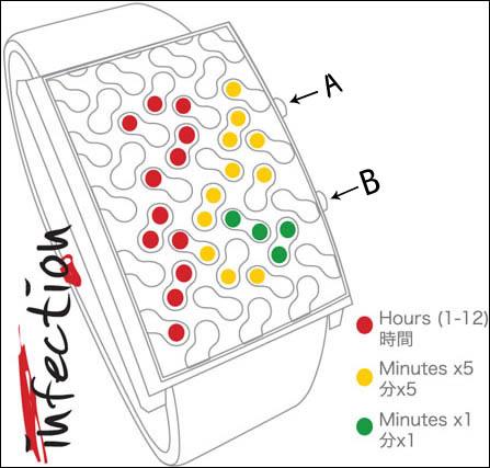 ساعت ال ای دی مولکولی (میکروبی) با طراحی بی نظیر